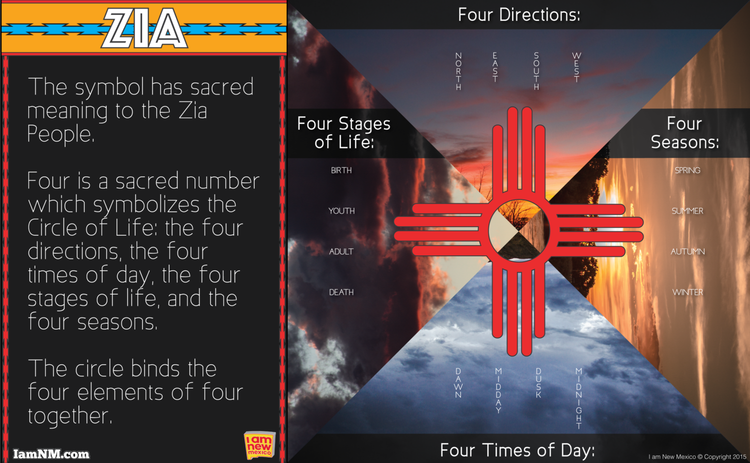 The Meaning Of The Zia Symbol I Am New Mexico